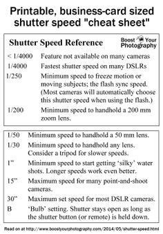 Shutter Speed Guidelines (With images) | Shutter speed