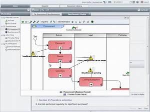 Demonstration Of The Mega Hopex Platform Assessment Functions