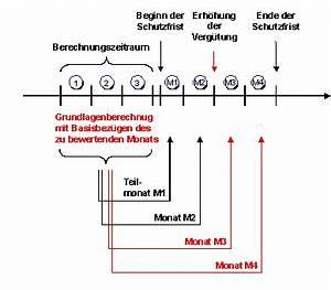 Zuschuss Mutterschaftsgeld Berechnen : automatik der berechnung des zuschusses zum mutterschaftsgeld sap dokumentation ~ Themetempest.com Abrechnung