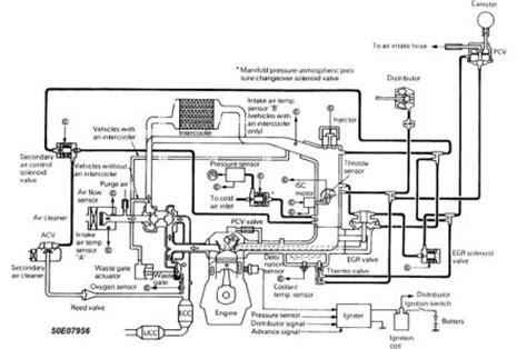 Chrysler Conquest Vacuum Diagrams Engine Mechanical