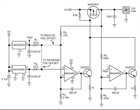 circuit generates analog fan speed application