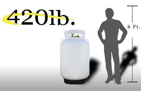 residential propane tanks propane tank sizes gastec