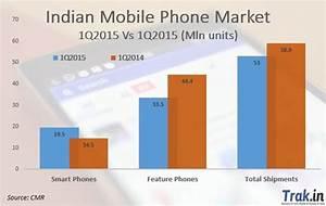 Surprise Indian Smartphone Market Shrinks 7 In 1Q2015