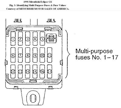 96 Mitsubishi Eclipse Fuse Diagram by 1998 Mitsubishi Eclipse Interior Fuse Box Diagram