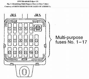 1999 Mitsubishi Eclipse Rs Fuse Box Diagram