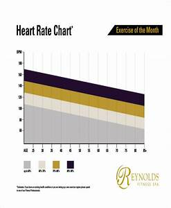 7  Rate Chart Templates