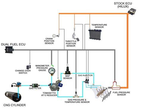 installation diagram  dual fuel conversion kit  cng