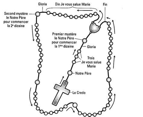 prier le rosaire maison de marie dardouane