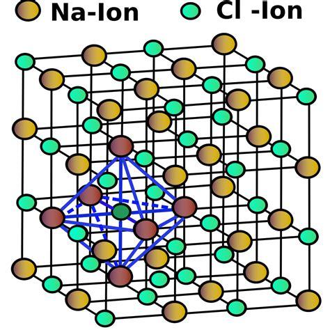 Filenaclionengittersvg  Wikimedia Commons