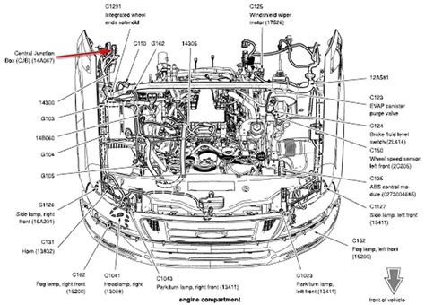 Ford Fuse Panel Diagram Wiring