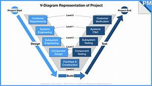 Engineering Design Diagram