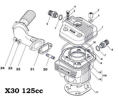 X30 Cylinder & Head