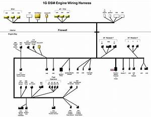 1gb Dsm 4g63 Turbo Wiring Harness Diagram Wiring Diagram