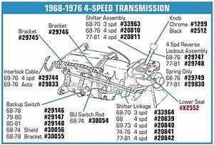 Muncie 4 Speed Linkage Diagram