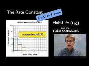 The Rate Constant - YouTube
