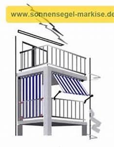regenschutz balkon sonnensegel markise With markise balkon mit grafik tapete
