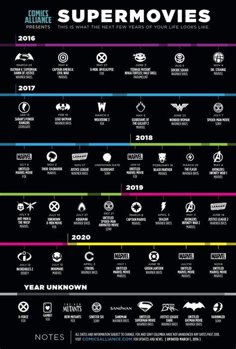 marvel schedule ideas pinterest marvel release