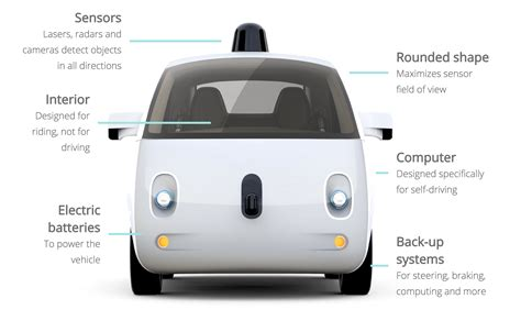 Google Begins Monthly Updates For Driverless Car Project