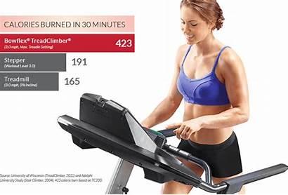 Treadclimber Bowflex Burn Calories Trainer Incline Calorie