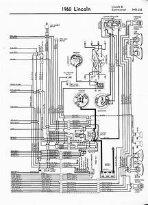 2003 Lincoln Town Car Executive Fuse Box Diagram