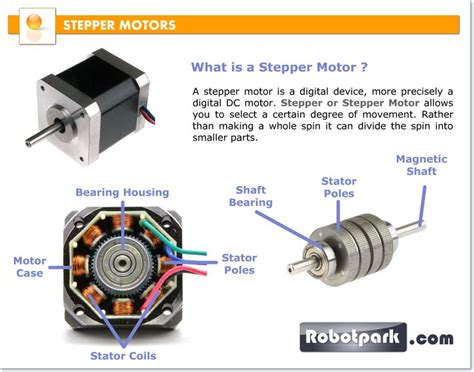 Electric Stepper Motor by 17 Best Images About Electric Motors On To Be