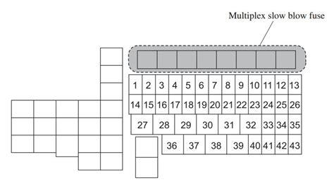 2014 Mazda 6 Fuse Box Diagram by Mazda 3 2014 Fuse Box Diagram Auto Genius