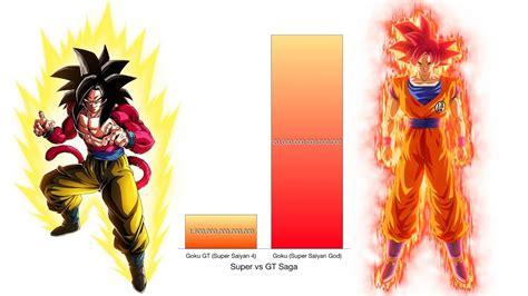 goku  gt goku power levels dragon ball supergt youtube
