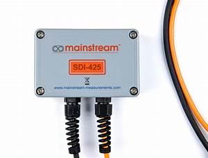 Mainstream Sdi Adapter