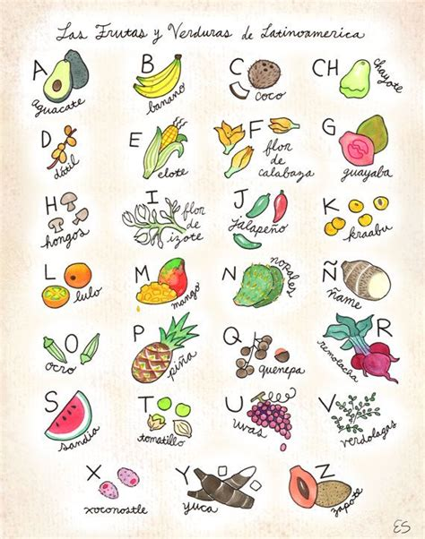 cuisiner espagnol fruits and vegetables of america alphabet