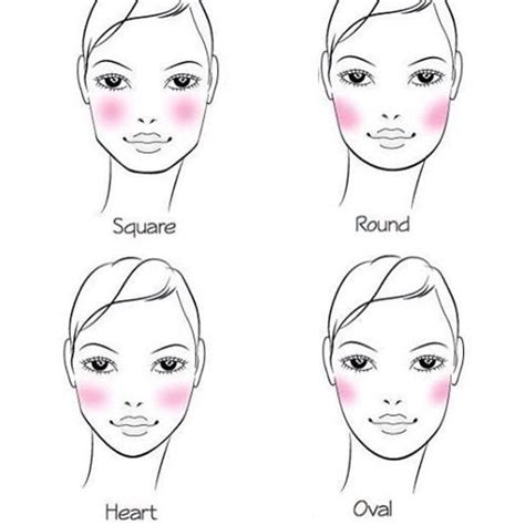 Tuto maquillage appliquer le blush youtube