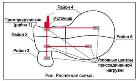 Определение радиуса эффективного теплоснабжения консультантплюс