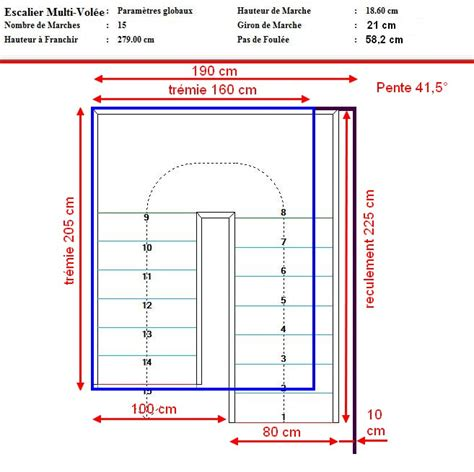 amazing calcul escalier avec palier 14 le palier est 224
