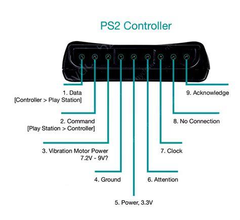 ps2 keyboard to usb wiring diagram usb wiring diagram