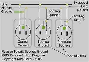 Wiring Diagram For 220 Welder Plug 25832 Netsonda Es