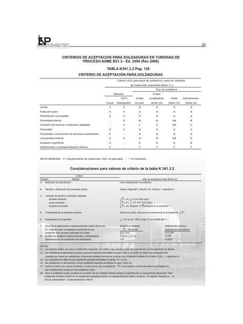 criterios deaceptacion b31.3 | Ingeniería mecánica