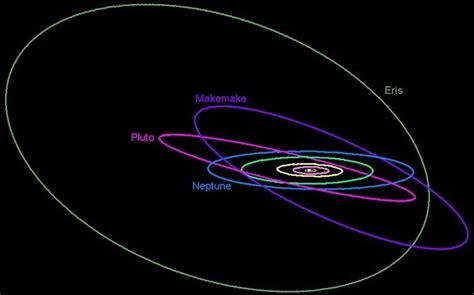 P1: The Cosmic Smog model for solar system formation, and