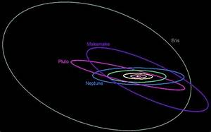 P1: The Cosmic Smog model for solar system formation, and ...