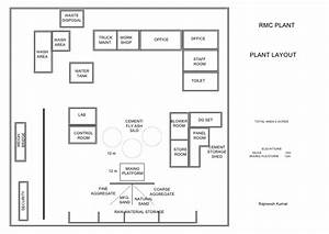 Diagram Power Plant Layout Diagram Full Version Hd Quality Layout Diagram Pvdiagramxboxer Facilesicuro It