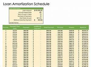 Loan Repayment Template Excel Free Weekly Schedule Templates For Excel Smartsheet