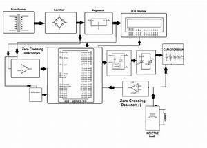 Flexible Ac Transmission Using Tsc Project