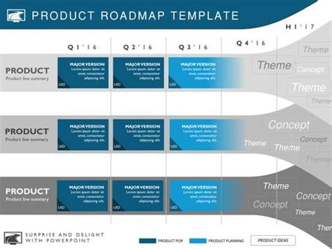 technology roadmap template product roadmap templates for powerpoint