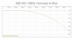 Shooterscalculator Com 308 Win 168gr Hornady A Max