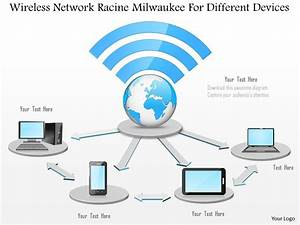 Wireless Network Racine Milwaukee For Different Devices ...