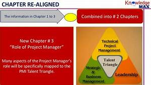 How Pmbok 6th Edition Will Impact Pmp Examination