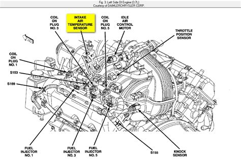 Jeep Commander O2 Sensor Wiring Diagram by Where Is The Iat Sensor Located On A Jeep Liberty 2005 And