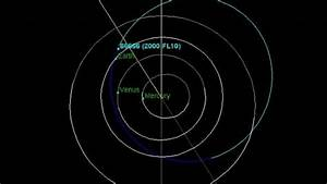 Huge asteroid coming close to Earth | Stuff.co.nz