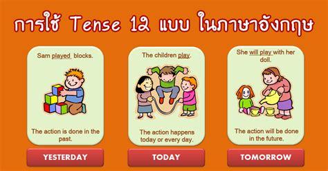 12 Tense ภาษาอังกฤษ สรุปการใช้ ครบถ้วน เข้าใจง่าย - เรียน ...