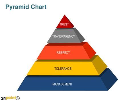 Pyramid Chart Editable Powerpoint Slide