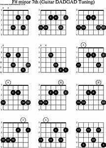 Chord Diagrams D Modal Guitar  Dadgad   F Sharp Minor7th