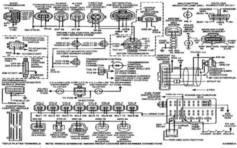 Electrical Wiring Diagram 1996 Ford F 150 by 5 Best Images Of 6 0 Powerstroke Engine Diagram Chevy